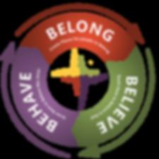RCFProcess logo.png
