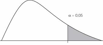 Statistisk hypotesetesting