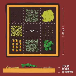 Post carré de potager