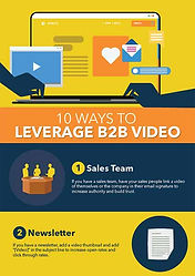 10 Ways to leverage B2B Video Image.jpg