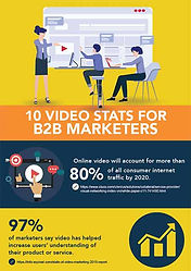 10 Video Stats for B2B Marketers Image.j