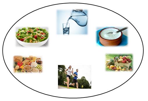 Рис. 3. Здоровый образ жизни и правильное питание эффективно вылечивают острую трещину заднего прохода.