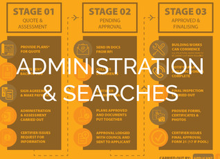 Stage 2 – Administration