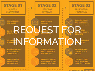 Request for Information – RFI