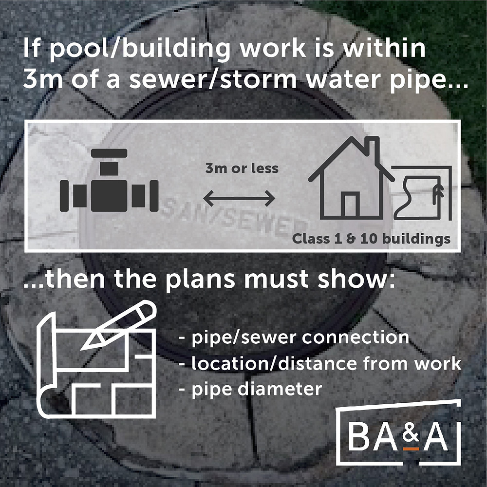 What pipe and plan information designers and builders need to show for a sewer / BOA application