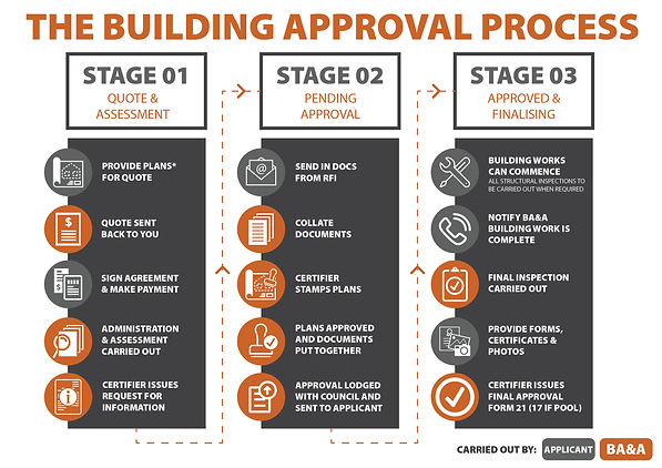 Front page - Building Approval-03.jpg