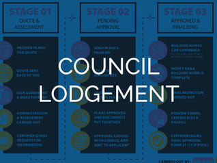 Stage 4 – Plans Lodged with Council