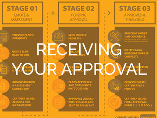 Stage 5 – Project Approval