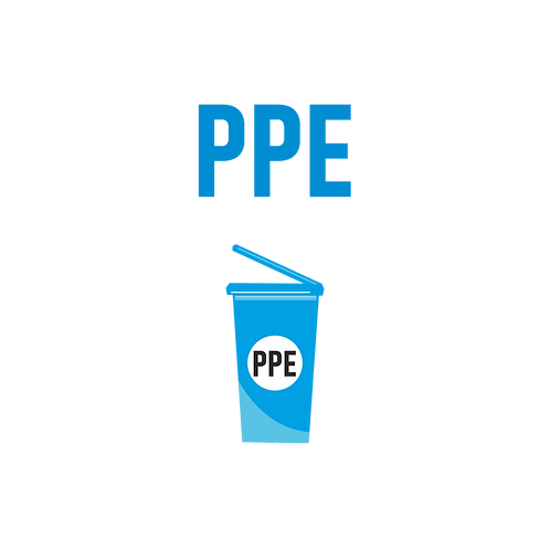 PPE Recovery Box