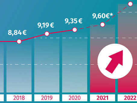 Erhöhung des Mindestlohn für 2021 & 2022*