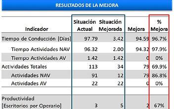 Resultados Noriega.jpg