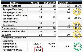 CAFA Resultados.jpg