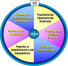 Sistema 5S.jpg