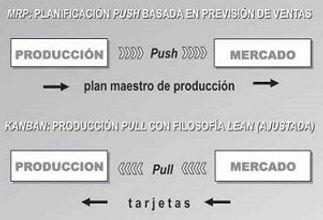 Push-Pull.jpg