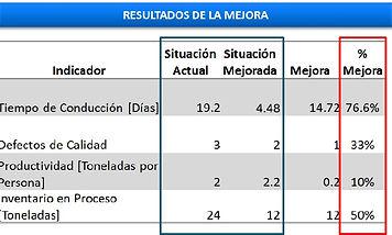 Resultados DASA.jpg