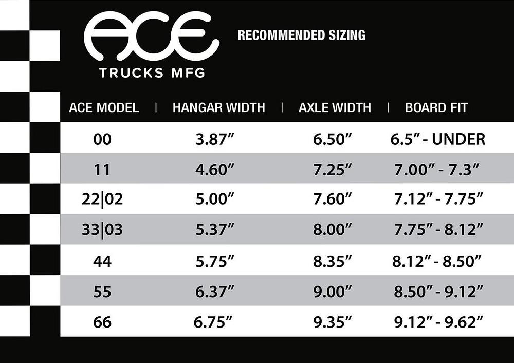 Ace Trucks Size Chart