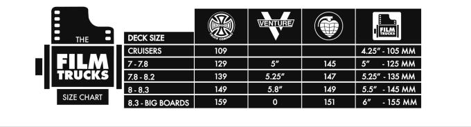 Film Trucks Size Chart
