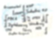 Lernwerkstatt, Wertstrom, Lean, Schulung, Gamification, PDCA, Six Sigma, Schulungen, Workshop, Shopfloor, KVP, 5S, Weiterbildung, Lean Office, CIP, Logistik, Produktion, Optimierung, Maximierung, Verschwendung, Wertschöpfung, Supply Chain, SCM