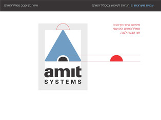AMIT SYSTEMS