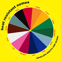 Nomex_Colour_Wheel.jpg