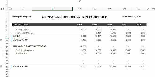 CapEx and Depreciation.png