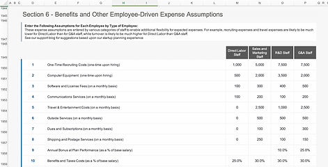 Employee Benefits and Expenses.png