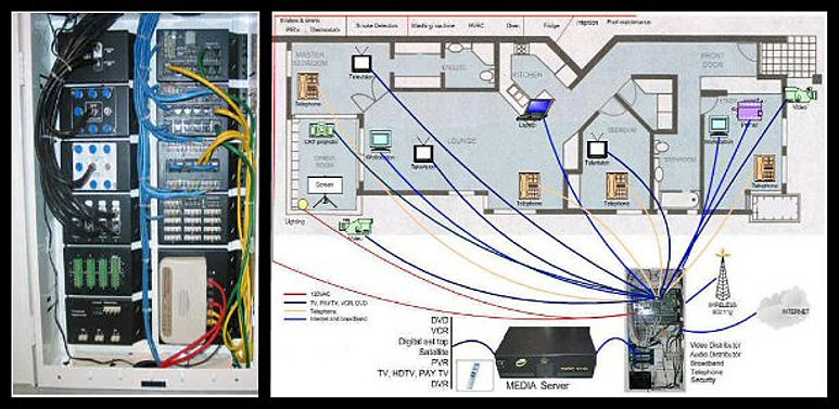 netconceptz diagrams and tech info boston ma home structured cabling