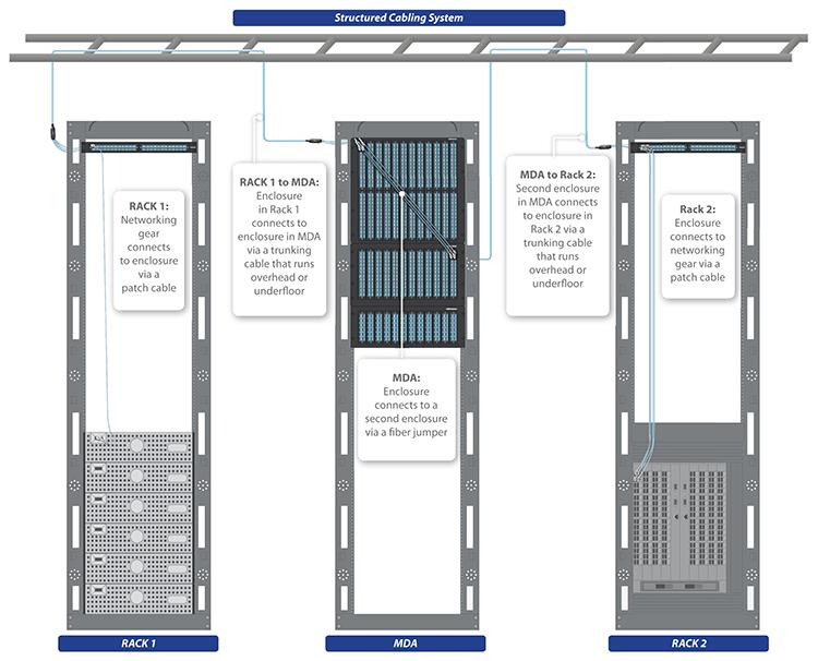 Server Rack Diagram Software