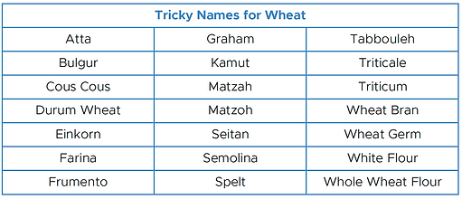 21 Names for Gluten.png