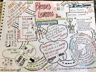 #BLinAction Sketchnote Chapter 1