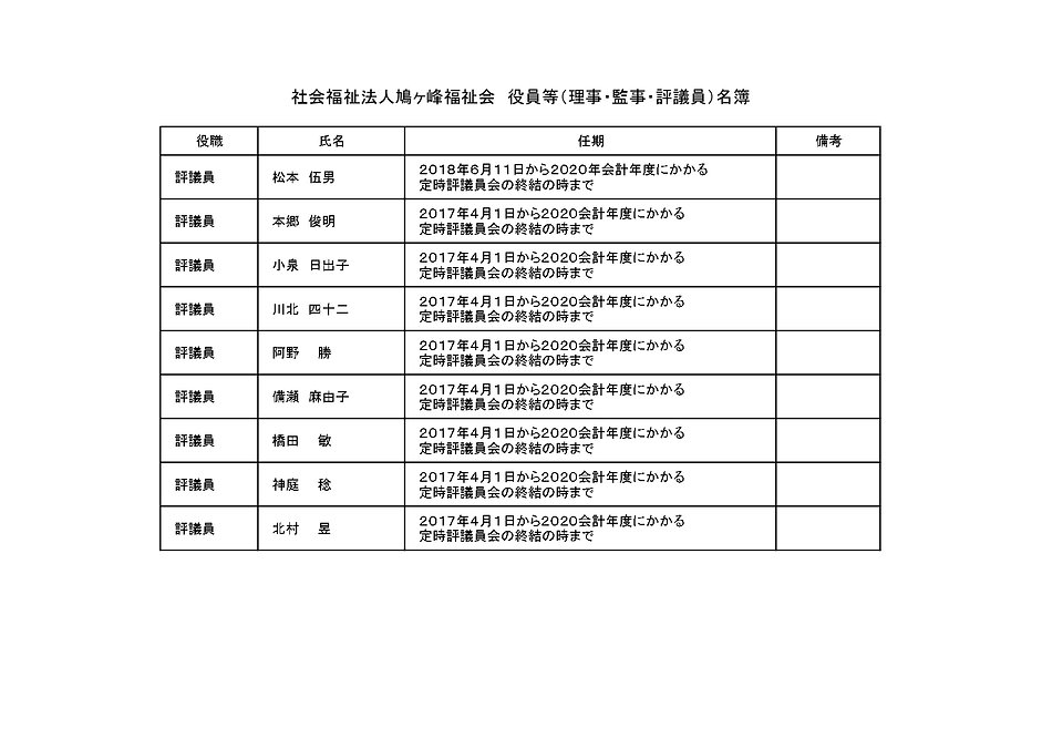 住所なし 社会福祉法人鳩ヶ峰福祉会 役員等(理事・監事・評議員)名簿_page-