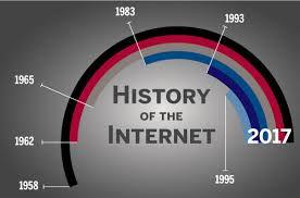 chapter 1 history internet.jpg