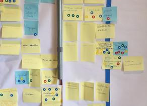 Design Thinking para desenvolver habilidades e emoções humanas!