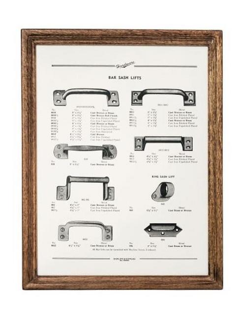Cadre - Poignée de tiroirs