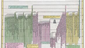 Data Visualization 1817