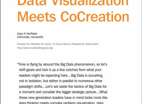 Data Visualization as Innovation Fuel