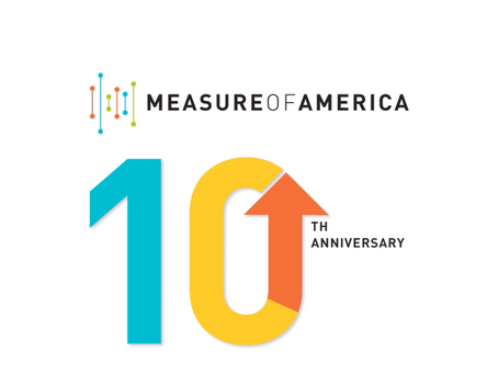 Measure of America & Humantific