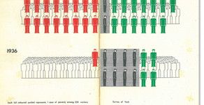 ISOTYPE: The Inclusion Factor