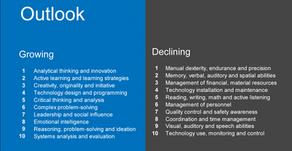 2022 Future Work Skills Outlook