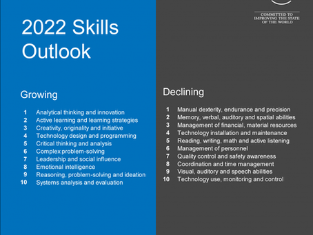 2022 Future Work Skills Outlook