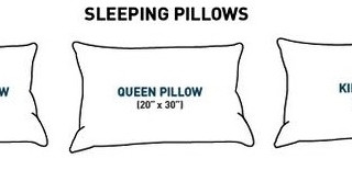 Select your pillow case sizes
