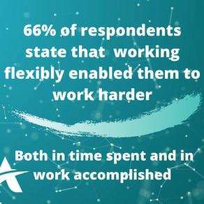 Work Smarter, Not Harder.