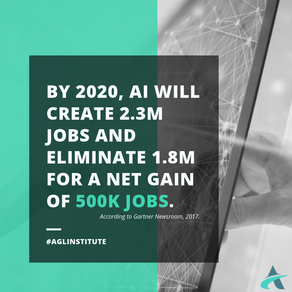 People with Technology: What does A.I. Implementation Mean for the Future of Human Jobs?