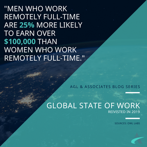 Global State of Work: Revisited in 2019