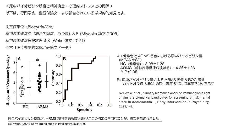 バイオピリン_参考資料.png