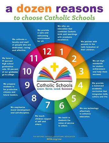 Catholic Schools.JPG