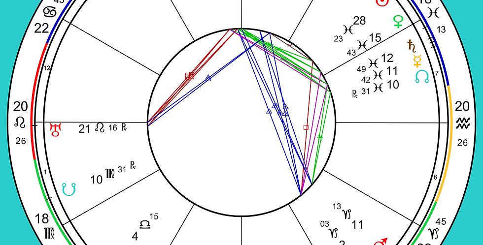 Natal Chart and Interpretation