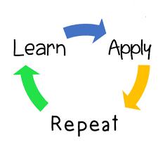 Learn&Burn 15 min ONLINE