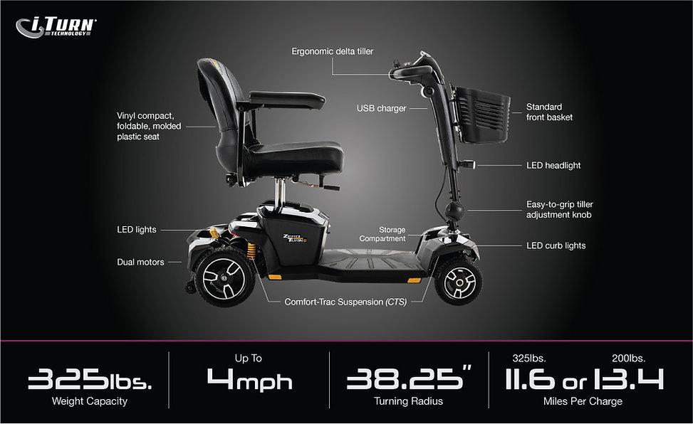 specifications-image Zero Turn 8 4-Wheel