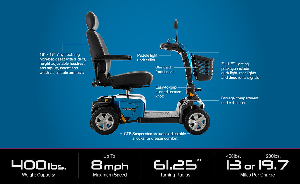 specifications-imageVictoryLX Sport 4-Wh